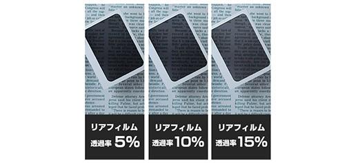 リアフィルム透過率5%、10%、15%
